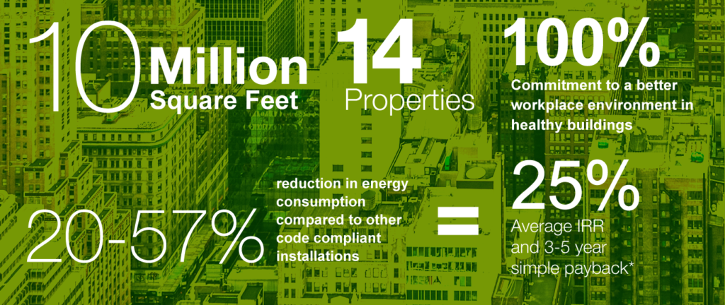 ESRT is committed to reducing energy consumption